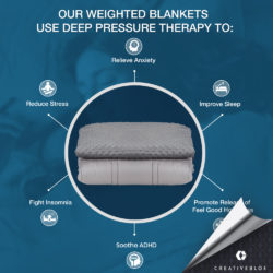15-lbs-Blanket_Product-Infographic-image_One-tile_cbx